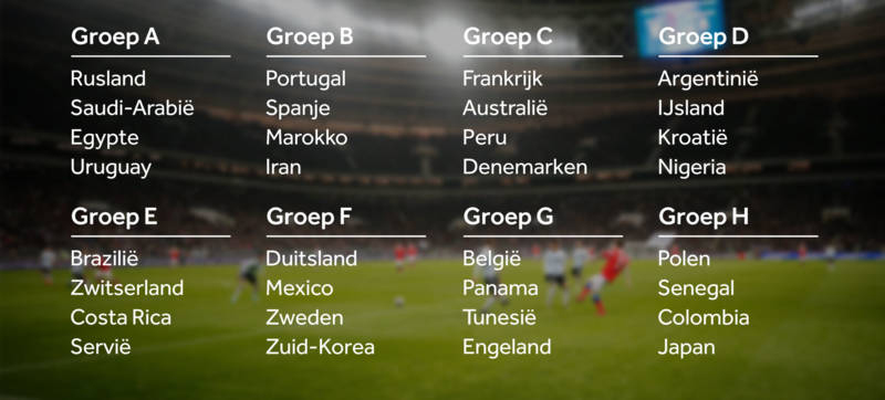 Poule-indeling WK 2018